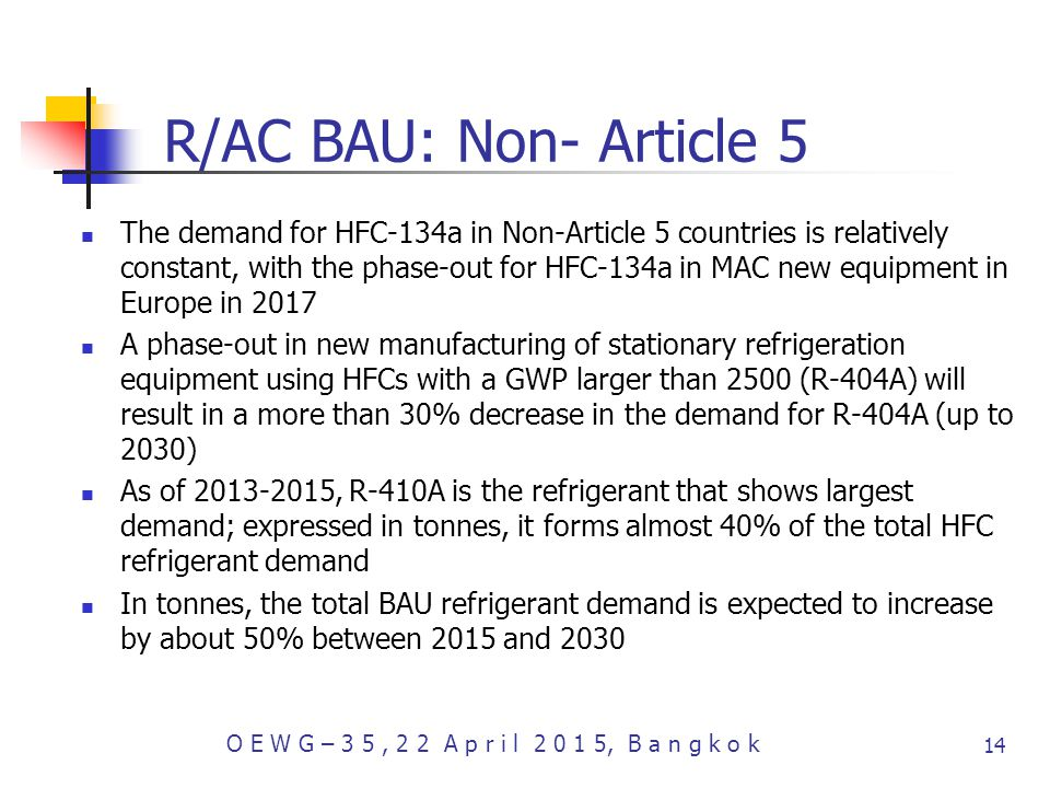 R/AC BAU: Non- Article 5 The demand for HFC-134a in Non-Article 5 countries is relatively constant, with the phase-out for HFC-134a in MAC new equipment in Europe in 2017 A phase-out in new manufacturing of stationary refrigeration equipment using HFCs with a GWP larger than 2500 (R-404A) will result in a more than 30% decrease in the demand for R-404A (up to 2030) As of , R-410A is the refrigerant that shows largest demand; expressed in tonnes, it forms almost 40% of the total HFC refrigerant demand In tonnes, the total BAU refrigerant demand is expected to increase by about 50% between 2015 and 2030 O E W G – 3 5, 2 2 A p r i l , B a n g k o k 14