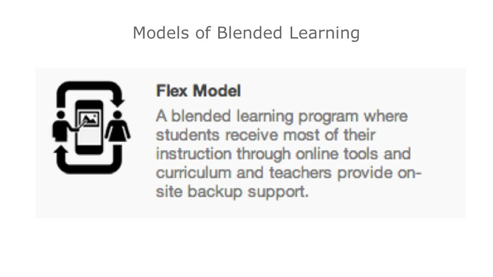 Intel® Education K-12 Resources   Models of Blended Learning