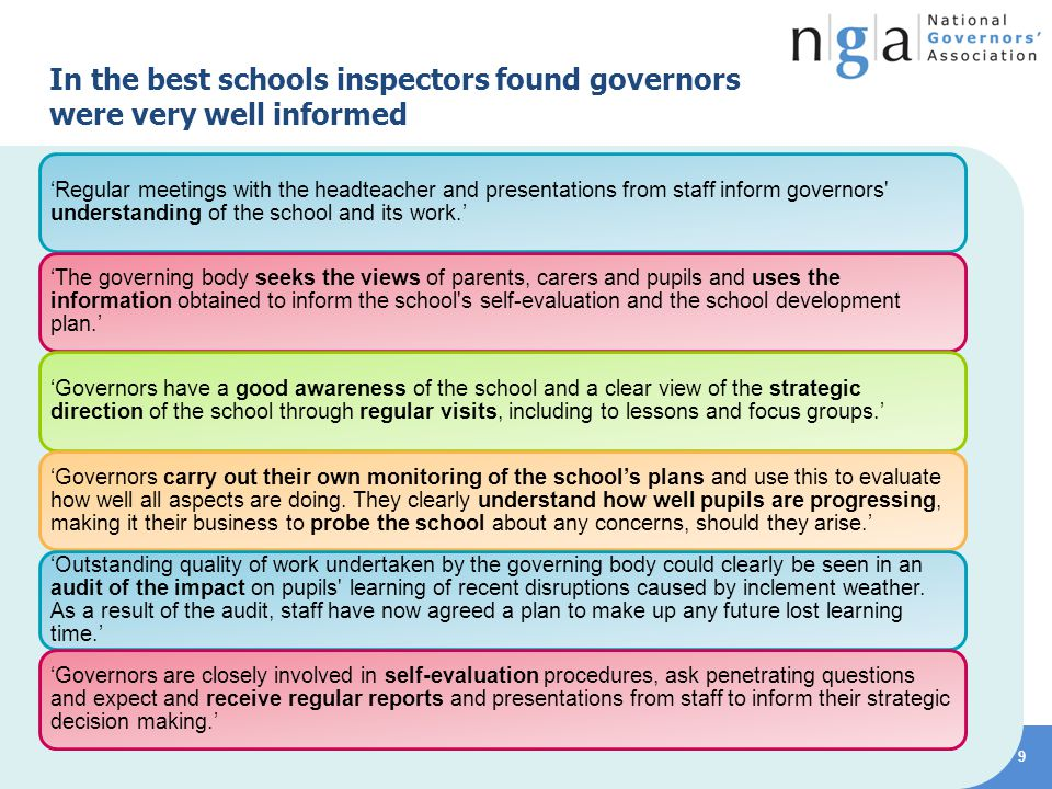 © NGA In the best schools inspectors found governors were very well informed 'Regular meetings with the headteacher and presentations from staff inform governors understanding of the school and its work.' 'The governing body seeks the views of parents, carers and pupils and uses the information obtained to inform the school s self-evaluation and the school development plan.' 'Governors have a good awareness of the school and a clear view of the strategic direction of the school through regular visits, including to lessons and focus groups.' 'Governors carry out their own monitoring of the school's plans and use this to evaluate how well all aspects are doing.