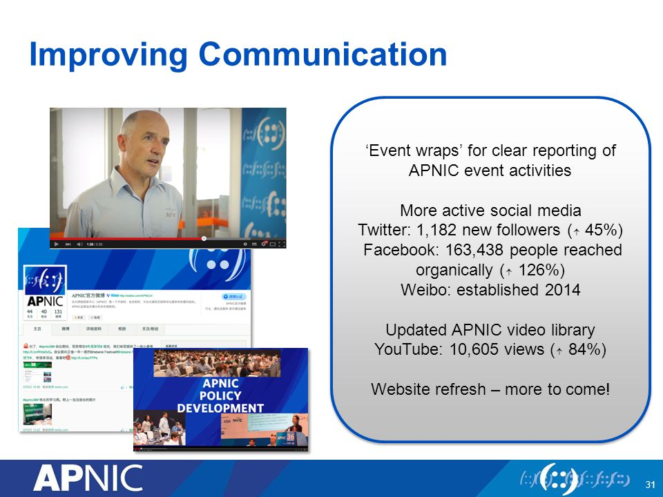 Improving Communication 'Event wraps' for clear reporting of APNIC event activities More active social media Twitter: 1,182 new followers ( ↑ 45%) Facebook: 163,438 people reached organically ( ↑ 126%) Weibo: established 2014 Updated APNIC video library YouTube: 10,605 views ( ↑ 84%) Website refresh – more to come.