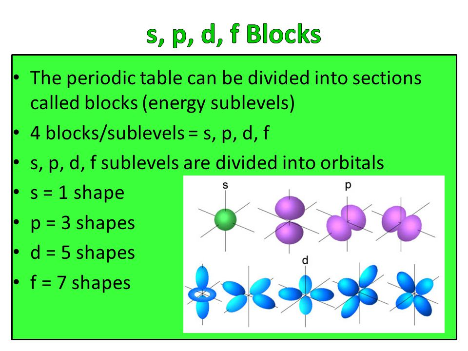Periodic Table what is p on the periodic table : Chemistry 1d - Students know how to use the periodic table to ...