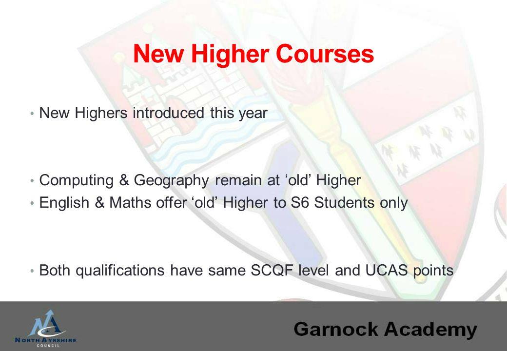 higher computing coursework 2011