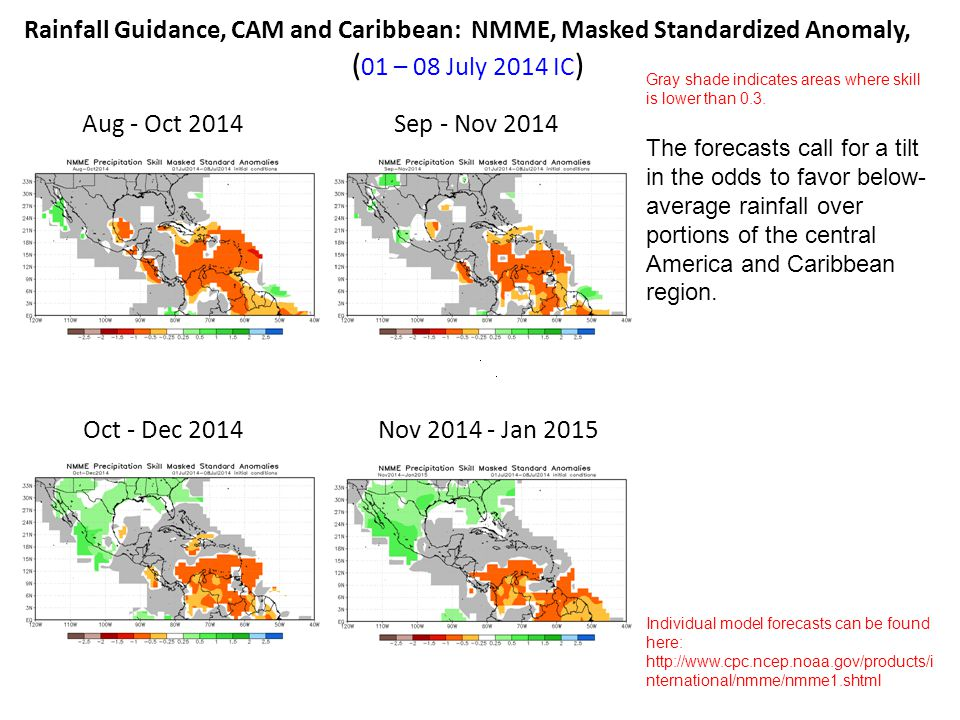 Rainfall Guidance, CAM and Caribbean: NMME, Masked Standardized Anomaly, ( 01 – 08 July 2014 IC ) Aug - Oct 2014Sep - Nov 2014 Oct - Dec 2014Nov Jan 2015 The forecasts call for a tilt in the odds to favor below- average rainfall over portions of the central America and Caribbean region.