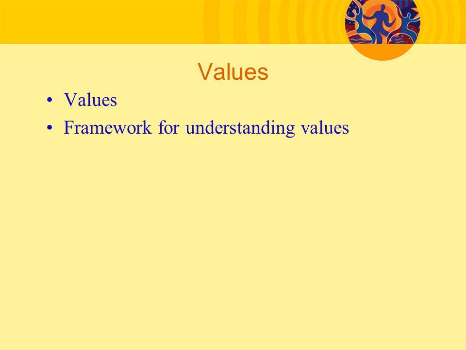 Values Framework for understanding values