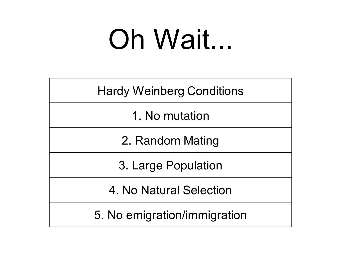 Oh Wait... Hardy Weinberg Conditions 1. No mutation 2.