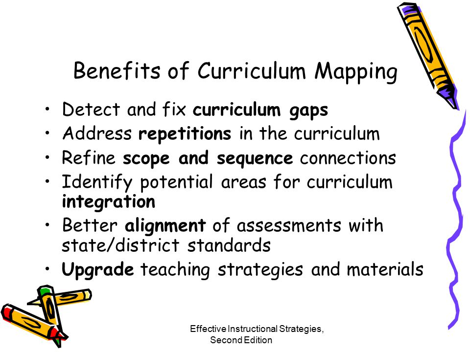 Benefits of Curriculum Mapping Detect and fix curriculum gaps Address repetitions in the curriculum Refine scope and sequence connections Identify potential areas for curriculum integration Better alignment of assessments with state/district standards Upgrade teaching strategies and materials Effective Instructional Strategies, Second Edition Chapter 2 - Planning and Organizing for Teaching
