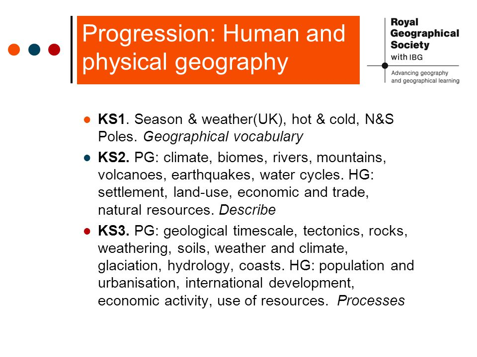 Curriculum planning bryony collins rediscovering londons geography progression human and physical geography ks1 season weatheruk hot gumiabroncs Images