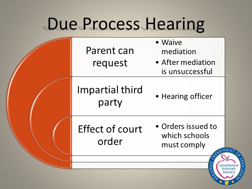 Due Process Hearing