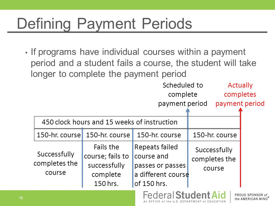 Defining Payment Periods If programs have individual courses within a payment period and a student fails a course, the student will take longer to complete the payment period 450 clock hours and 15 weeks of instruction 150-hr.
