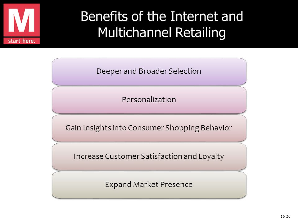 16-20 Benefits of the Internet and Multichannel Retailing Deeper and Broader Selection Personalization Gain Insights into Consumer Shopping Behavior Increase Customer Satisfaction and Loyalty Expand Market Presence