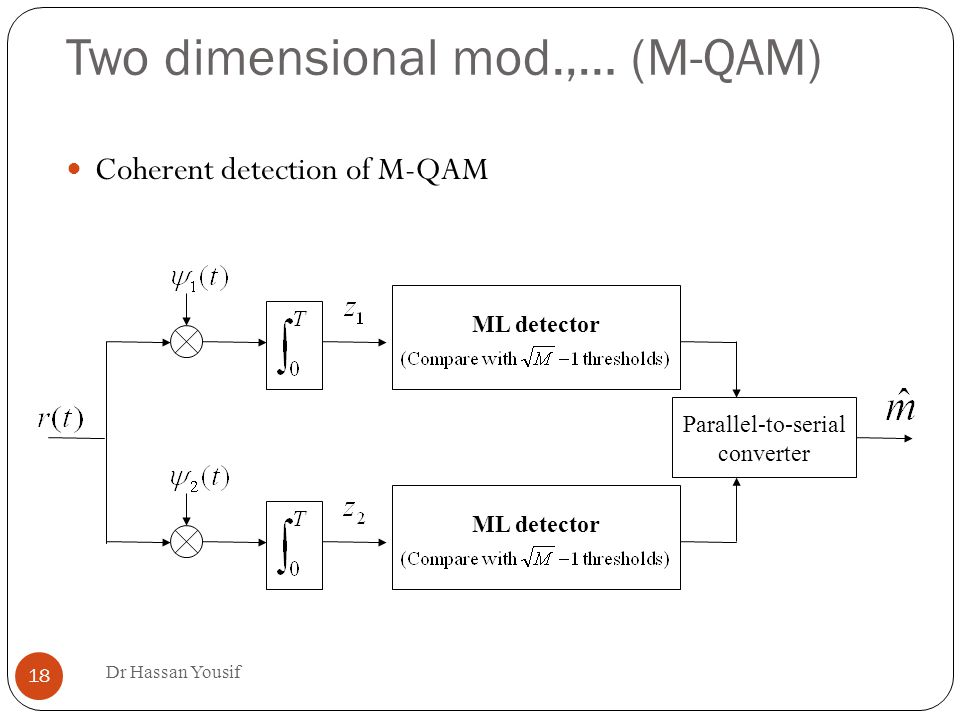 Two dimensional mod.,… (M-QAM) ‏ Dr Hassan Yousif 18 Coherent detection of M-QAM ML detector Parallel-to-serial converter