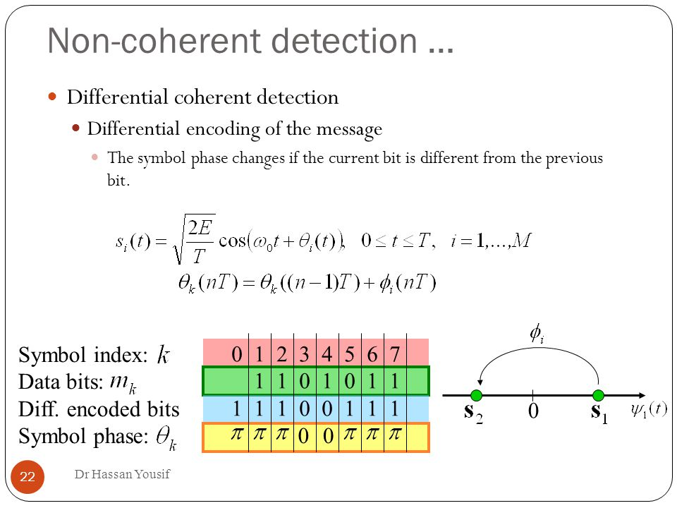 Non-coherent detection … Dr Hassan Yousif 22 Differential coherent detection Differential encoding of the message The symbol phase changes if the current bit is different from the previous bit.