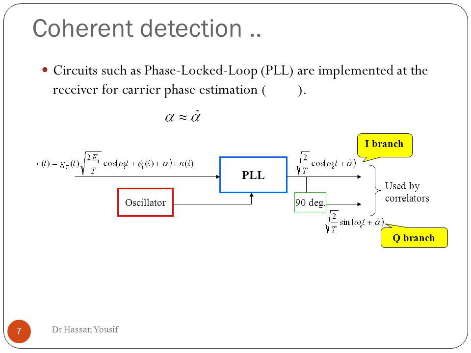 Coherent detection..
