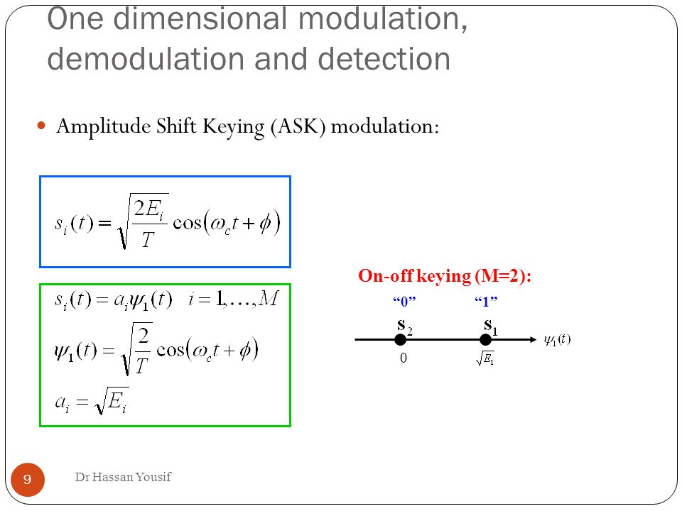 One dimensional modulation, demodulation and detection Dr Hassan Yousif 9 Amplitude Shift Keying (ASK) modulation: On-off keying (M=2):
