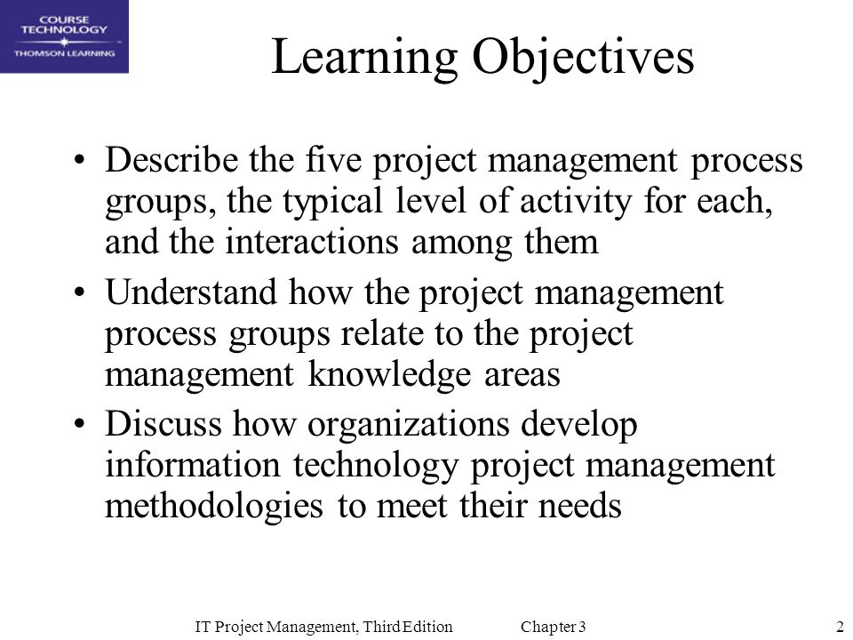 Project Portfolio Management and Program Management Office