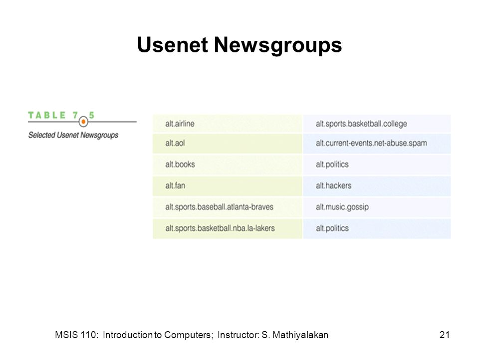 MSIS 110: Introduction to Computers; Instructor: S. Mathiyalakan21 Usenet Newsgroups