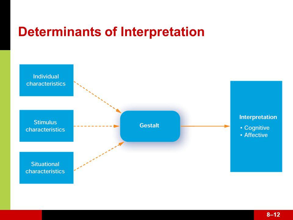 8–12 Determinants of Interpretation 8–12