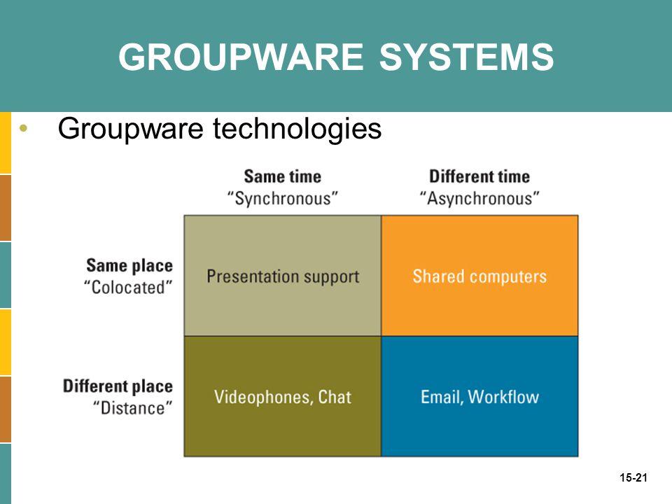 15-21 GROUPWARE SYSTEMS Groupware technologies