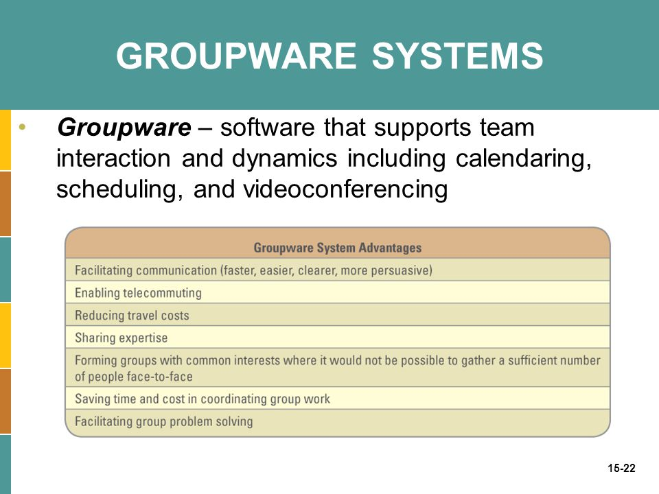 15-22 GROUPWARE SYSTEMS Groupware – software that supports team interaction and dynamics including calendaring, scheduling, and videoconferencing
