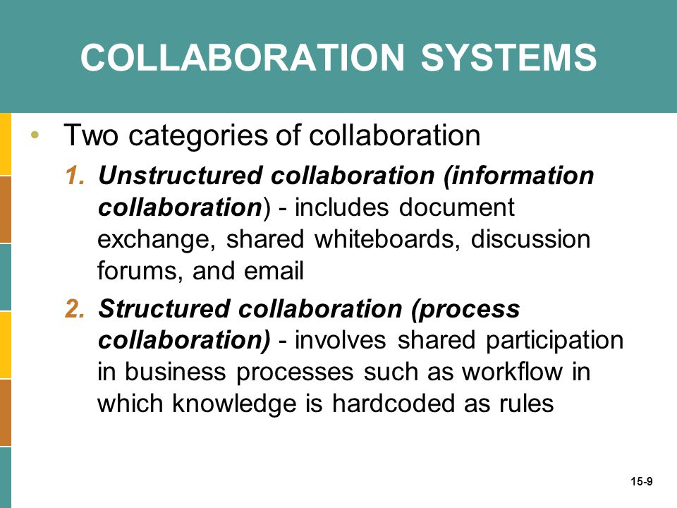 15-9 COLLABORATION SYSTEMS Two categories of collaboration 1.Unstructured collaboration (information collaboration) - includes document exchange, shar