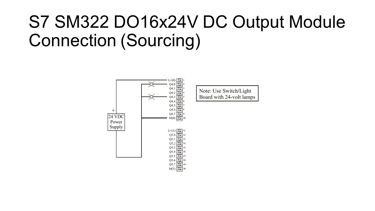 examples of input output wiring diagram controllogix ib32 dc 9 s7 sm322 do16x24v dc output module connection sourcing