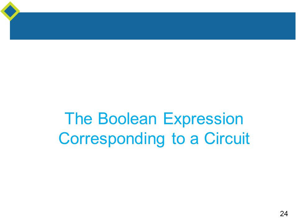 24 The Boolean Expression Corresponding to a Circuit