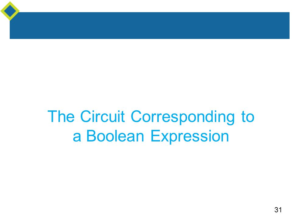31 The Circuit Corresponding to a Boolean Expression