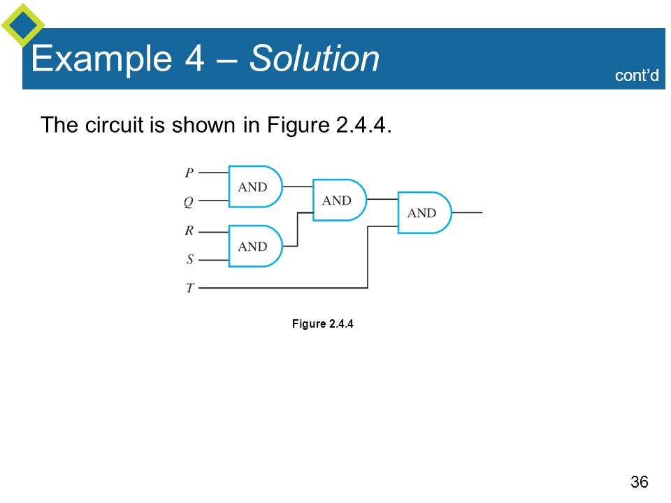 36 The circuit is shown in Figure Figure Example 4 – Solution cont'd