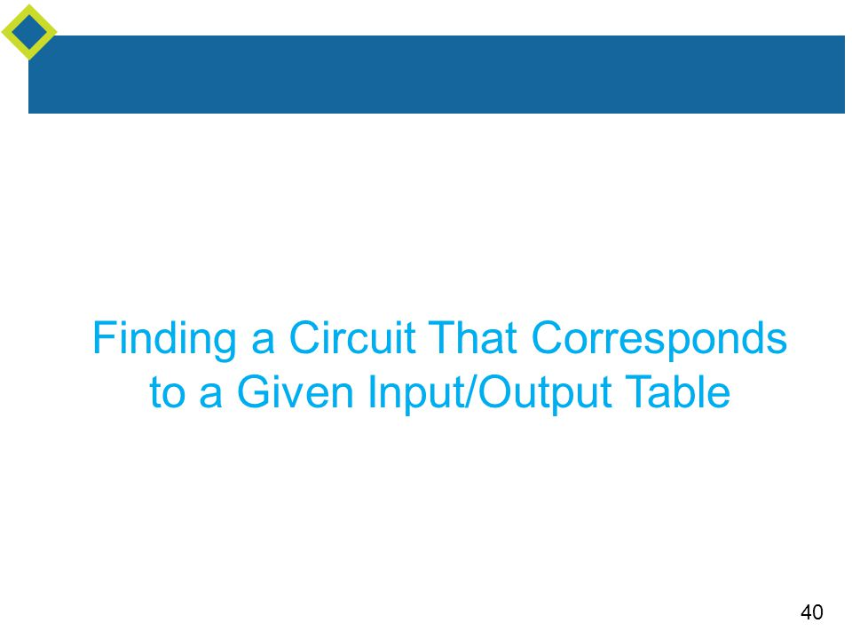 40 Finding a Circuit That Corresponds to a Given Input/Output Table