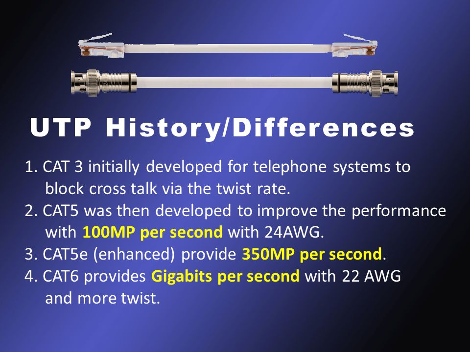 UTP History/Differences 1.