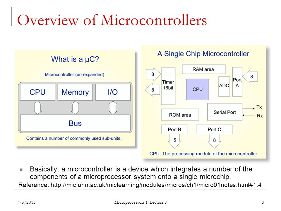 "Presentation ""16.317 Microprocessor Systems Design I Instructor ..."