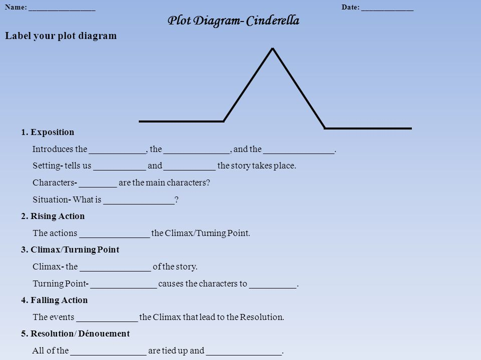 cinderella created by valentimes plot diagram the plot diagram  : cinderella plot diagram - findchart.co