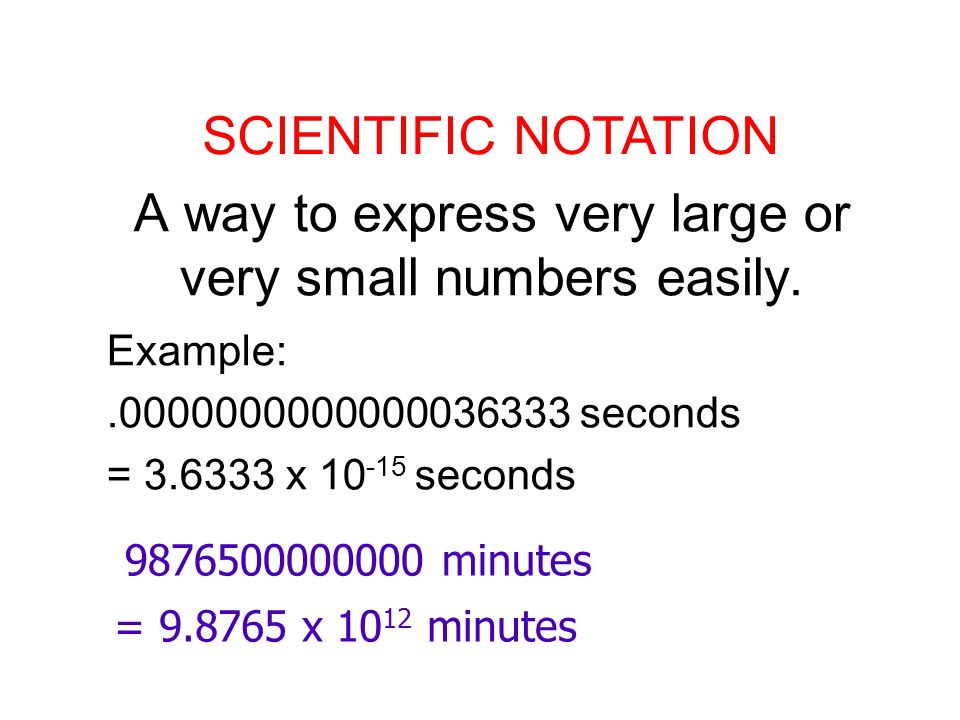 A way to express very large or very small numbers easily.