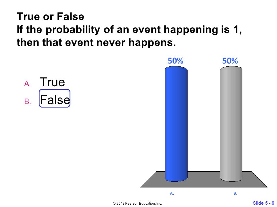 True or False If the probability of an event happening is 1, then that event never happens.