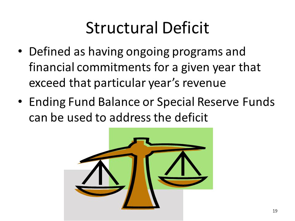 Structural Deficit Defined as having ongoing programs and financial commitments for a given year that exceed that particular year's revenue Ending Fund Balance or Special Reserve Funds can be used to address the deficit 19