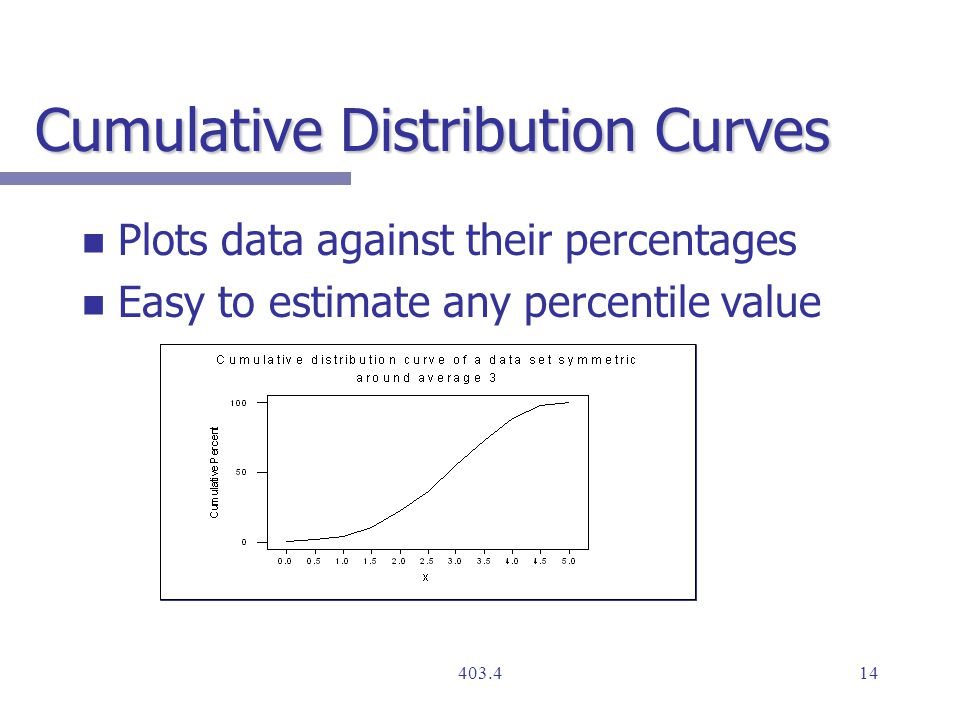 Cumulative Distribution Curves n n Plots data against their percentages n n Easy to estimate any percentile value