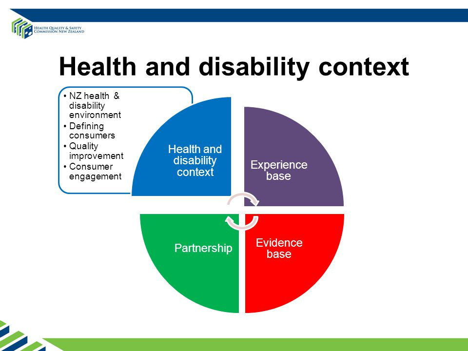 Health and disability context NZ health & disability environment Defining consumers Quality improvement Consumer engagement Health and disability context Experience base Evidence base Partnership