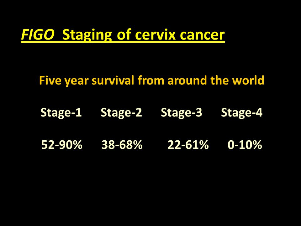 FIGO Staging of cervix cancer Five year survival from around the world Stage-1Stage-2Stage-3Stage %38-68% 22-61% 0-10%