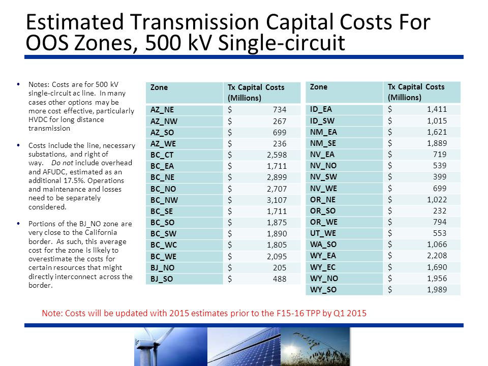 Notes: Costs are for 500 kV single-circuit ac line.