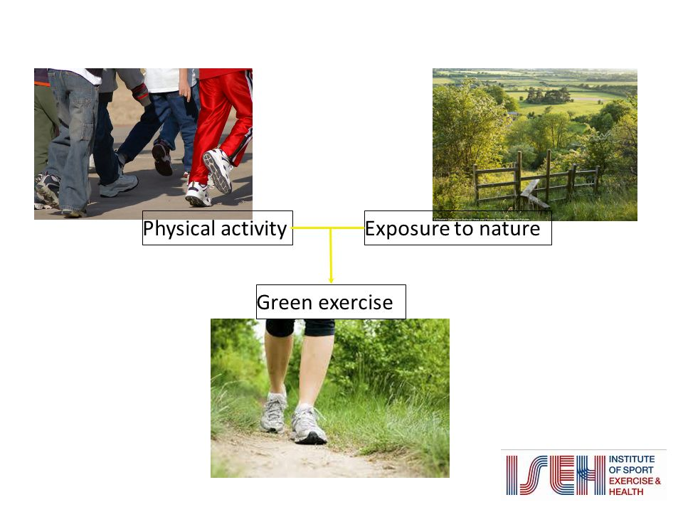 Physical activityExposure to nature Green exercise