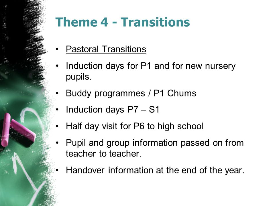 Theme 4 - Transitions Pastoral Transitions Induction days for P1 and for new nursery pupils.