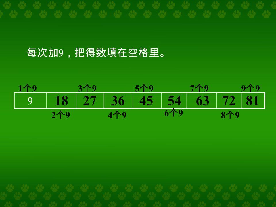 1 .把口诀说完全。 二八( ) 四六( ) 五八( ) 六八( ) 三七( ) 三八( ) 六七( ) 五七( ) 五六( ) 十六 四十八 四十二 二十四 二十一 三十五 四十 二十四 三十 2 .口算, 并说出用的是哪句口诀。 8×8= 4×6= 7×5= 6×8= 5×8= 7×7= 8×4= 8×6= 64 243548 40 49 32 48