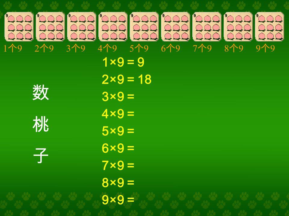 每次加 9 ,把得数填在空格里。 9 1827364554637281 1个91个9 2个92个9 3个93个9 4个94个9 5个95个9 6个96个9 7个97个9 8个98个9 9个99个9