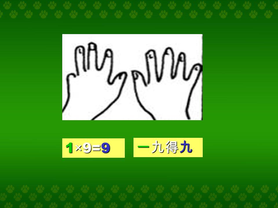 我有一双巧巧手, 共有十个手指头, 我用它来记口诀, 记住口诀不用愁!