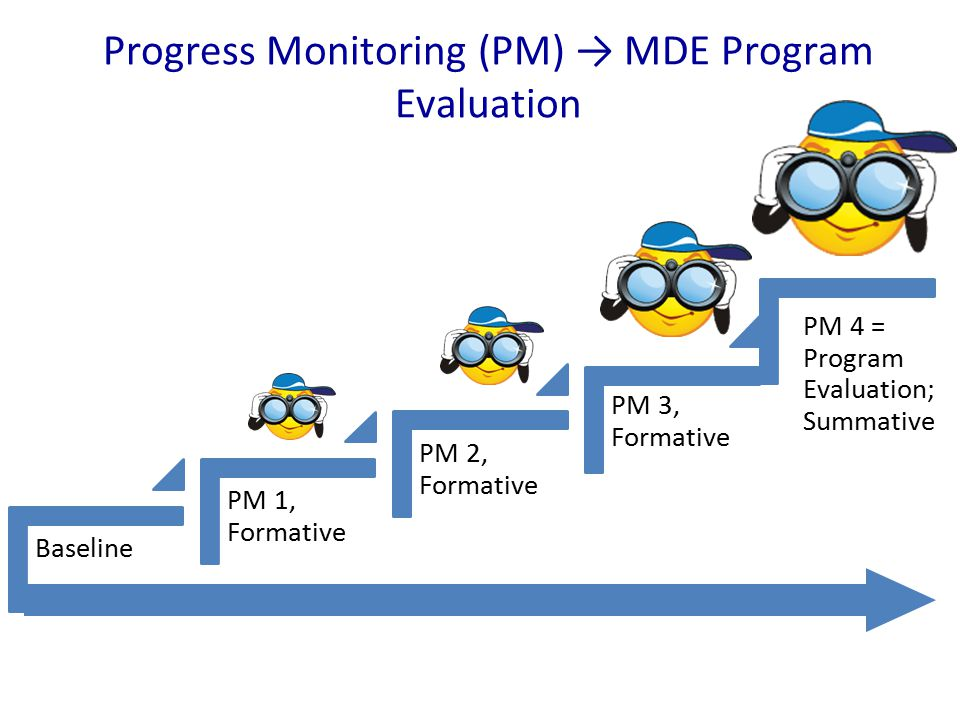 Program Evaluation And Improvement Planning The Mde Program