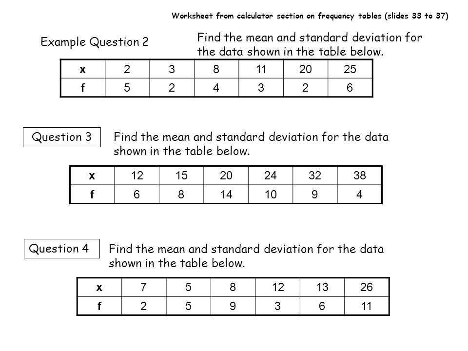 Whiteboardmaths 2007 All rights reserved ppt download – Standard Deviation Worksheet
