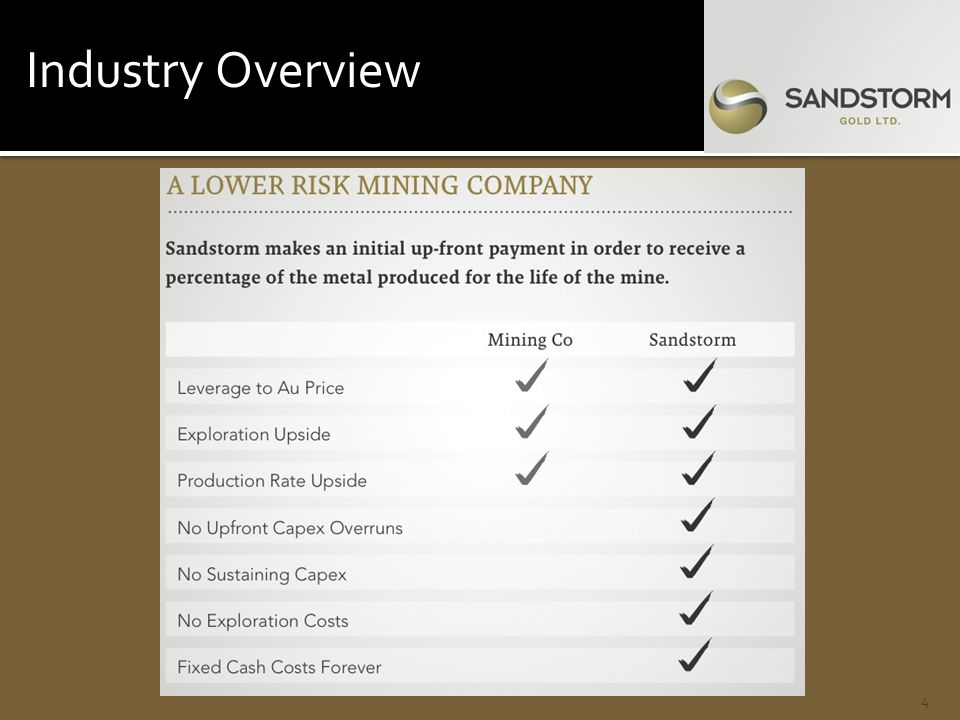 Industry Overview 4