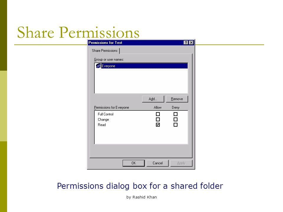 by Rashid Khan Share Permissions Permissions dialog box for a shared folder