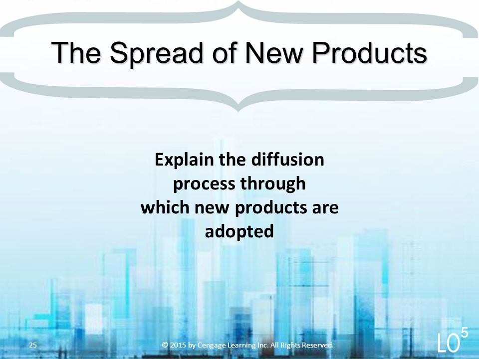 Explain the diffusion process through which new products are adopted © 2015 by Cengage Learning Inc.