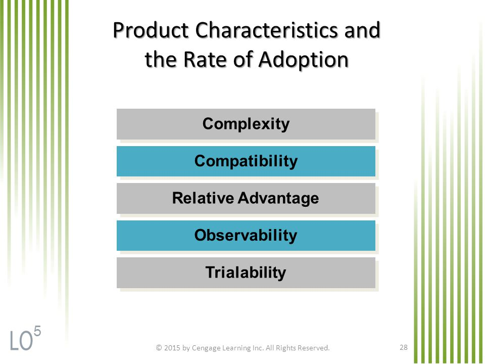 Trialability Observability Relative Advantage Compatibility Complexity Product Characteristics and the Rate of Adoption © 2015 by Cengage Learning Inc.